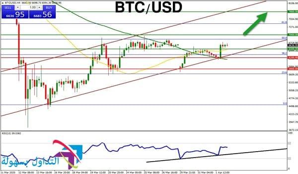 0 1 btc usd-ben 1080 bitcoin bányászat